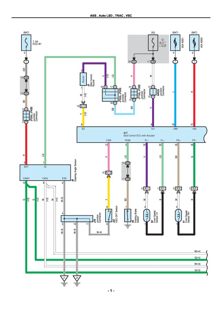 Toyota Tundra Wiring Schematic Wiring Diagrams Post Pale Indor Pale Indor Michelegori It